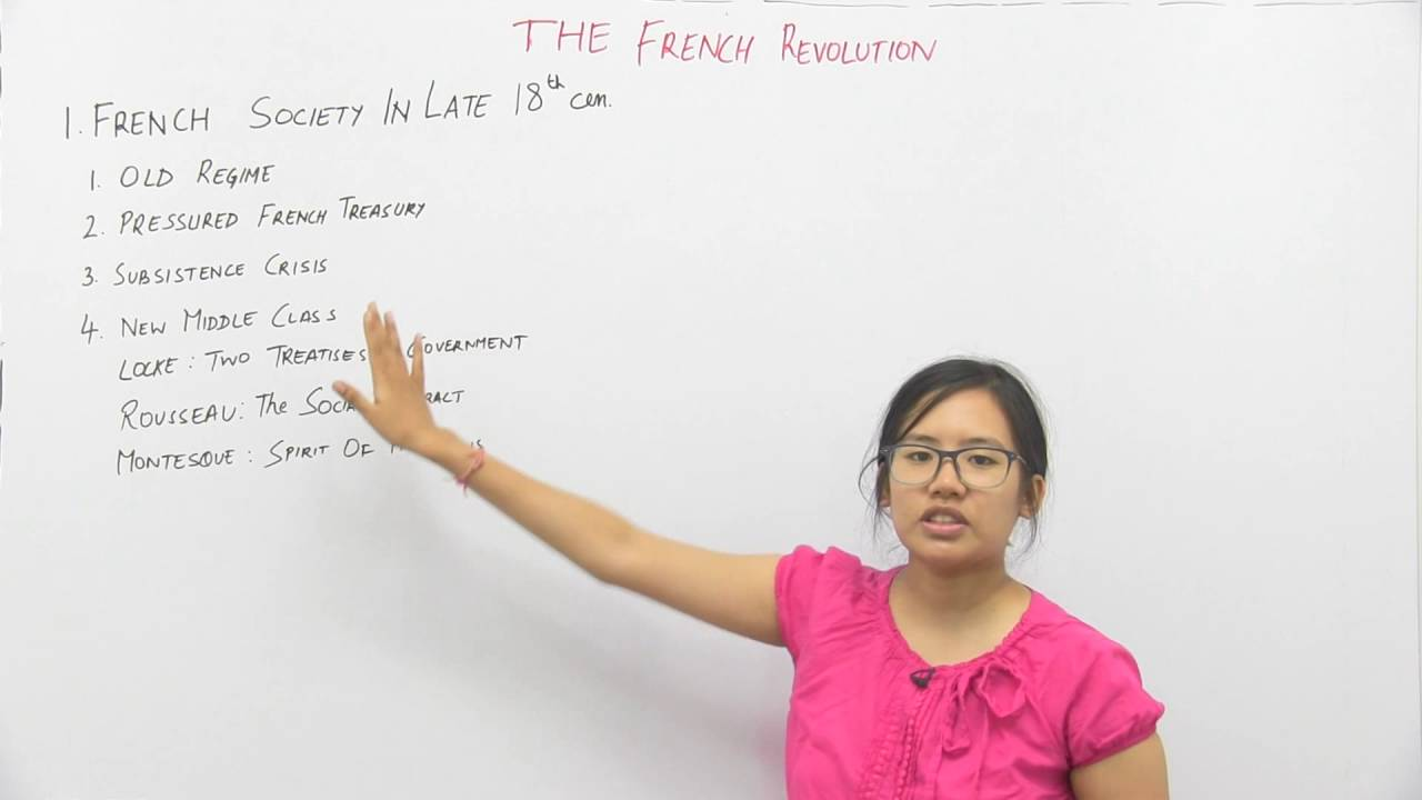 french revolution part french society in late th century french revolution part1 french society in late 18th century shefali khunnu