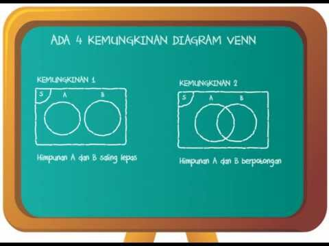Mengenal diagram venn youtube mengenal diagram venn ccuart Images
