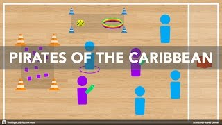 Pirates of the Caribbean - Physical Education Game (Chasing & Fleeing)