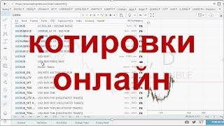 Котировки онлайн в реальном времени =Обзор возможностей tradingview = часть 1