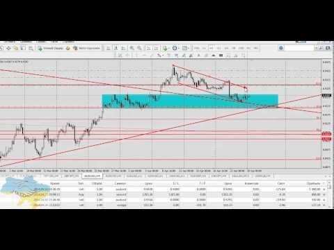 Технический обзор рынка Форекс на 28 апреля 2014 г. Руслан Пискун