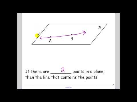 1.5 - Theorems and Postulates involving Points, Lines and Planes