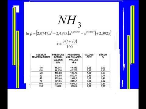 Saturated Ammonia R717 Maximum Pressure Of Steam