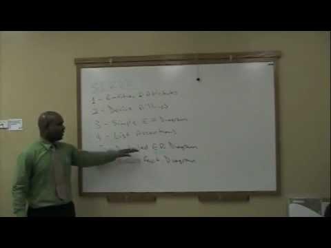 Modeling and Designing Relational Databases (Web Database