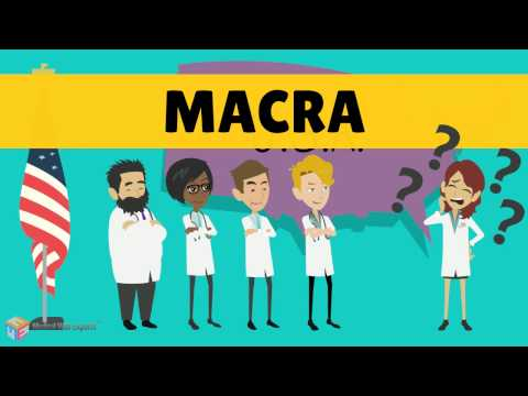 MACRA Quality Payment Program: An Explainer