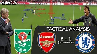 (Both legs) How Wenger's Arsenal Outclassed Conte's Chelsea: Tactical Analysis [Carabao Cup]