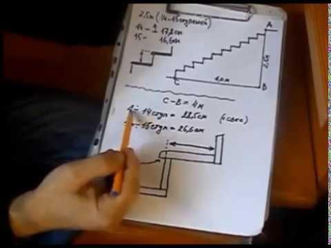 Изготовление деревянной лестницы на металлическом каркасе