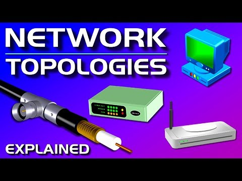Network Topologies (Star, Bus, Ring, Mesh, Ad hoc, Infrastructure, & Wireless Mesh Topology)