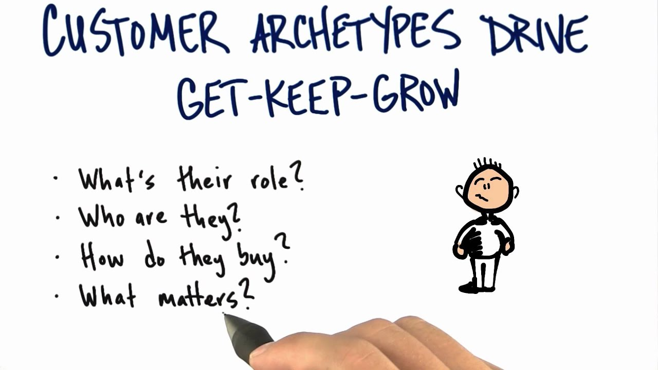 Customer Archetypes - How to Build a Startup