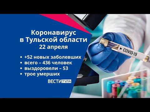 Коронавирус в Тульской области 22 апреля