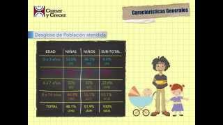 Comer y Crecer A.C. - Informe Anual 2013