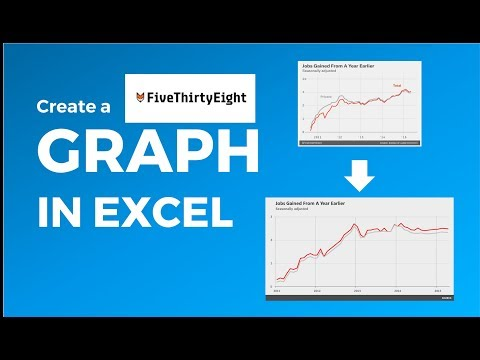 How to Create a Five Thirty Eight Graph in Excel