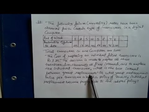 Individual and group replacement(Replacement problem) in Operations Research by-JOLLY Coaching HINDI