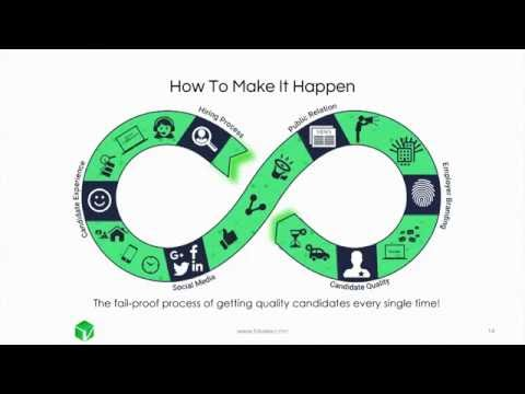 Webinar: A 360º Perspective To The Perfect Candidate Experience