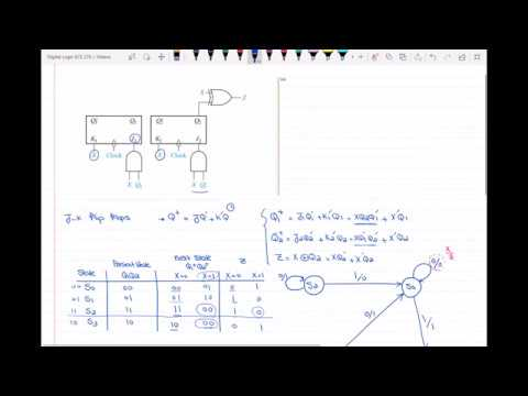 Transition table and state graph youtube transition table and state graph ccuart Image collections