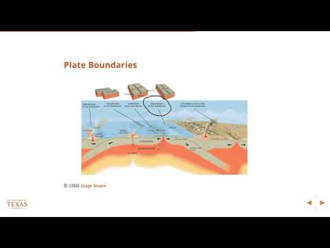 Reservoir Geomechanics: Introduction to structural geology