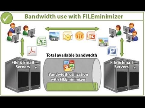 Bandwidth Use with FILEminimizer Server