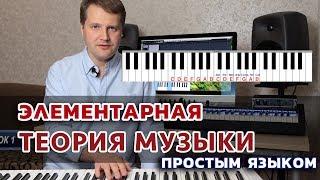 Теория Музыки простым языком.  Служение прославления. #1