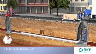 Virtual installation site Berolina-Liner System (English)
