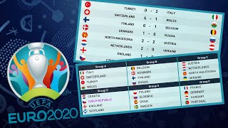 Since we finally have the teams now after a very long delay from qualification and playoffs, can predict next years tournament! pes 2021 h...