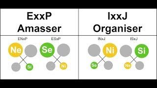 Double décideurs : IxxJ - ExxP (INFJ, ENFP, INTJ etc...)