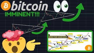 YOU WON'T BELIEVE THIS BITCOIN CHART!!!!!!! BULL RUN CONFIRMED IN SEPTEMBER!!!!