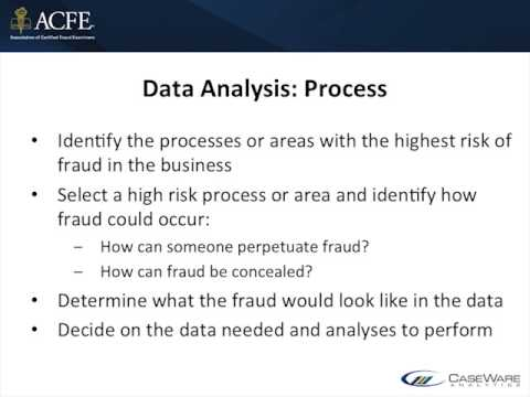 Fraud Detection - People, Process & Technology