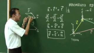 Clase 1: Teoría Movimiento Relativo; problema 1