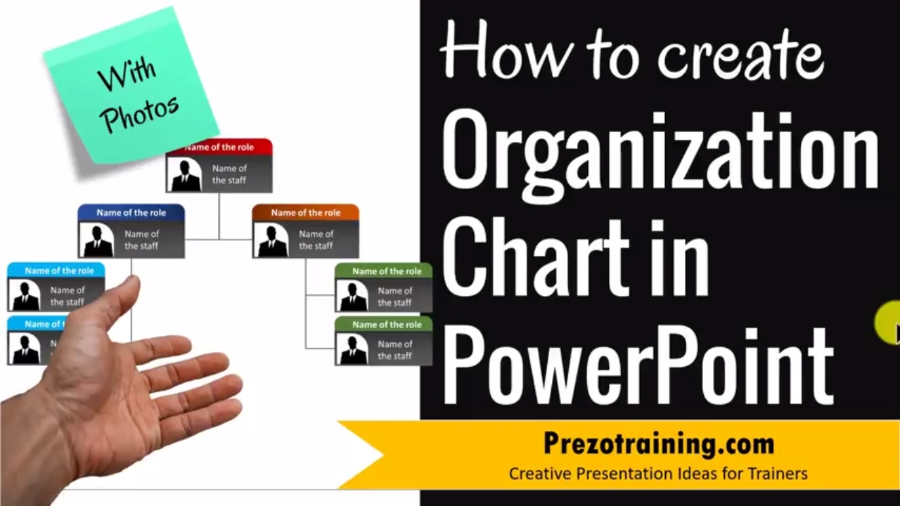 how to create org chart in powerpoint - Create Organization Chart In Powerpoint
