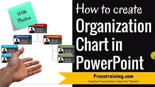 How to create Org Chart in PowerPoint