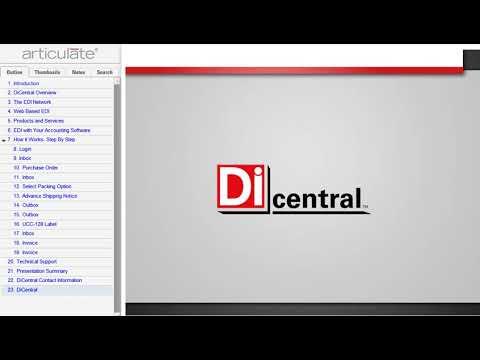 Dicentral Diweb Intro