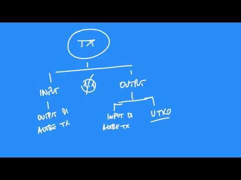 Transazioni e UTXO (Unspent Tx Output): il contenuto dei Blocchi della Blockchain