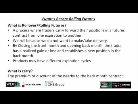 How to Roll Futures Contracts | Where Do I Start?: Futures