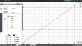 Linear Regression Using Desmos
