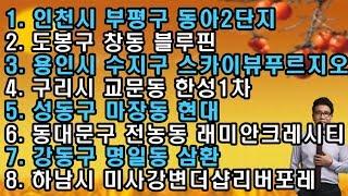 한정훈의 부동산카페 전화상담 -2019년 9월 9일-