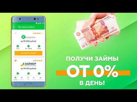 Белгазпромбанк кредиты без справок и поручителей