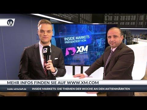 XM Inside Markets: Bitcoin, Dax, Dow, Gold - Jahresendrally für alle?