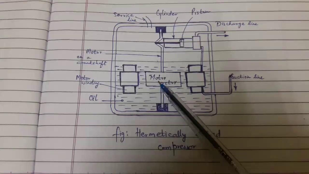 Hermetically Sealed Compressor Rac 3rd Year Diploma Mechanical
