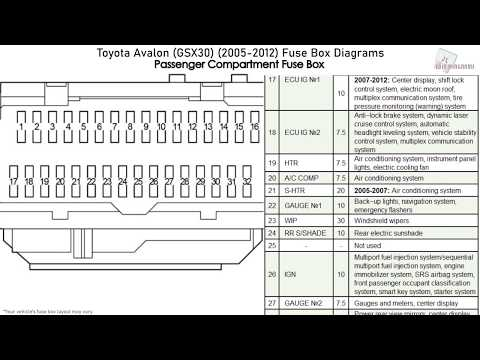 fuse box for 2005 toyota avalon - wiring diagram system mine-dignal -  mine-dignal.ediliadesign.it  ediliadesign.it