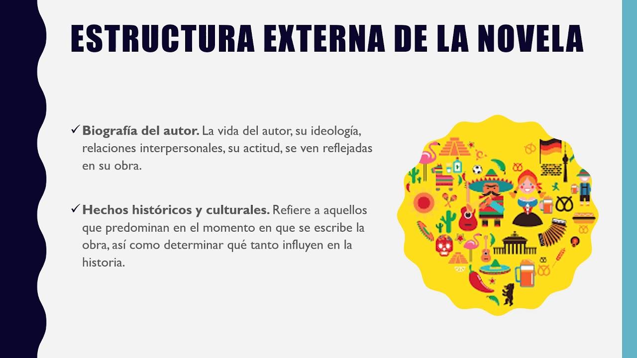 Novela Estructura Externa E Interna