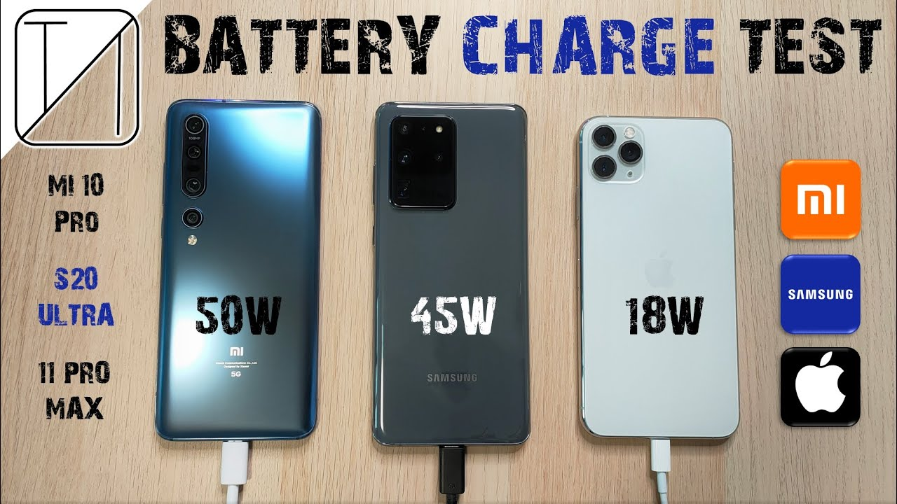Photo of Xiaomi Mi 10 Pro vs Samsung S20 Ultra vs iPhone 11 Pro Max Charging Speed Test – ايفون