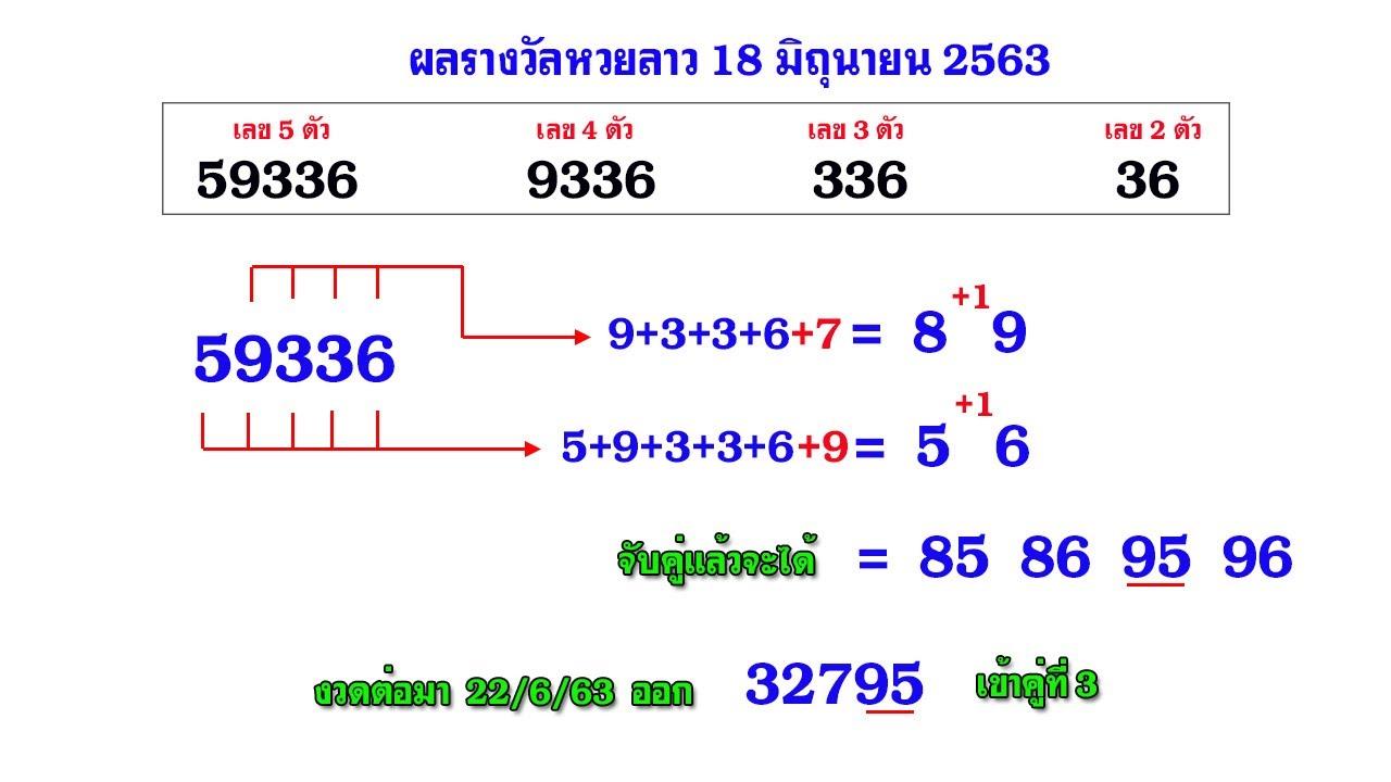 เลข 2 ตัวสูตรหวยลาว  งวดวันที่  02/07/63 เด่น 4 คู่ตรงๆ