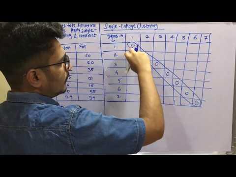 Data Mining & Business Intelligence | Tutorial #25 | Single Linkage Clustering (Solved Problem)