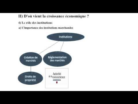 Sources de la croissance : le rôle des institutions.mp4