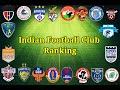 Indian  Football Club Ranking | All ISL & I-League Team Rank