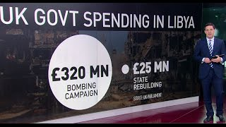 UK spent 13 times more on bombing Libya than it paid to help rebuild