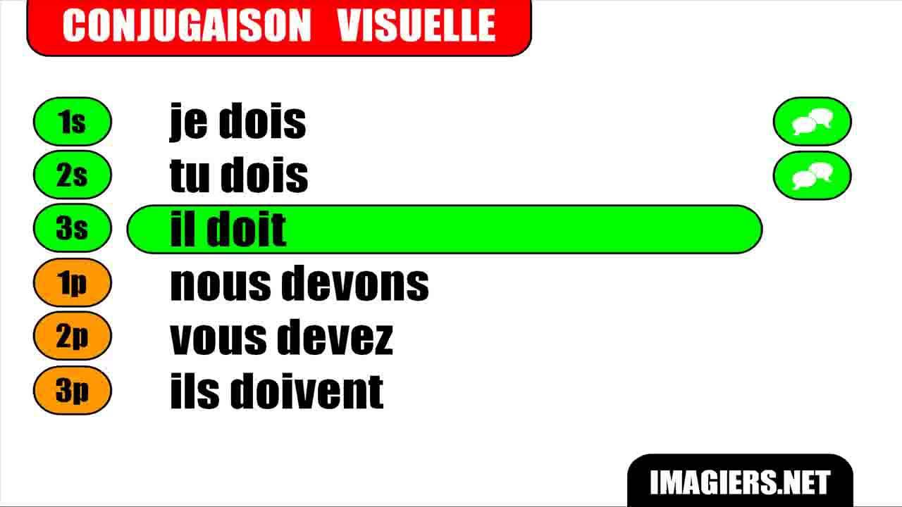 Conjugaison Indicatif Present Verbe Devoir Youtube