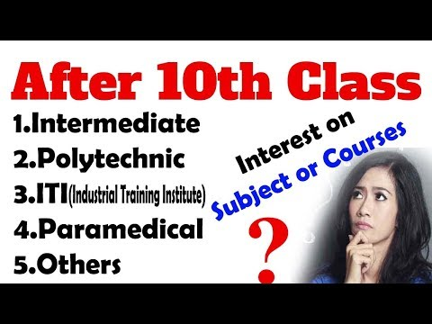Career Options After 10th 12th In Telugu After 10th Class List Of Courses After Class 10th Youtube