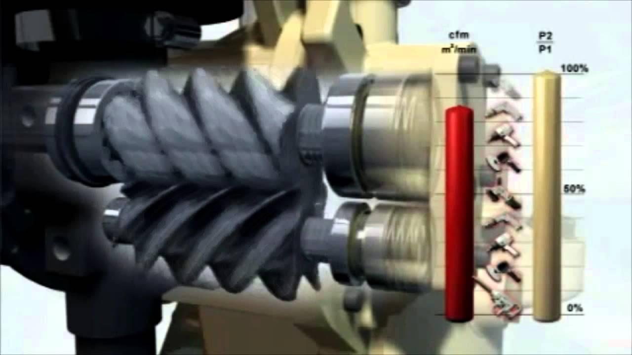 принцип работы высокочастотные вибраторы схема работы