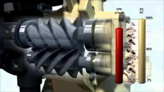 Устройство и принцип работы винтового компрессора(Компрессоры в производственных целях стали использовать более 150 лет назад. В нашей стране промышленные..., 2013-12-08T17:25:35.000Z)